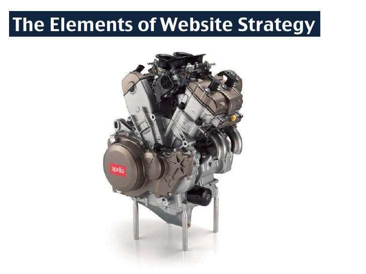 The Elements of Website Strategy