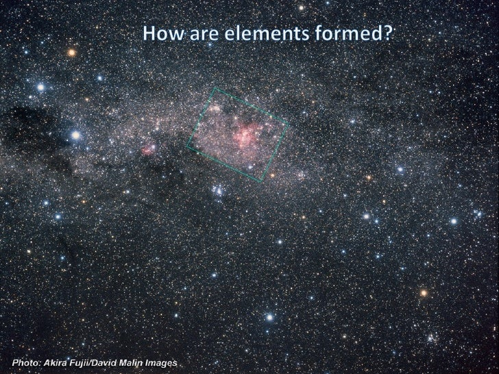 Elements From Stars
