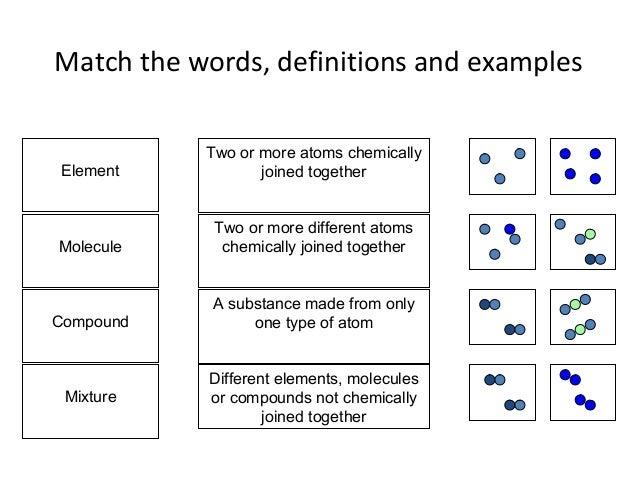 Formula of copper chloride