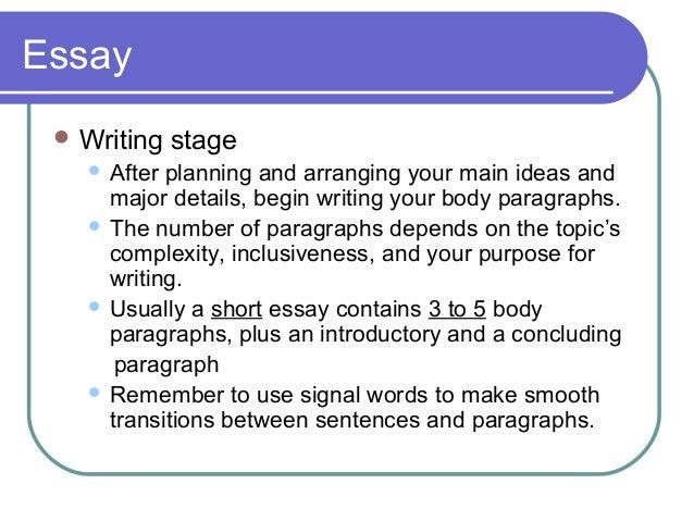 Beginning Essay Writing