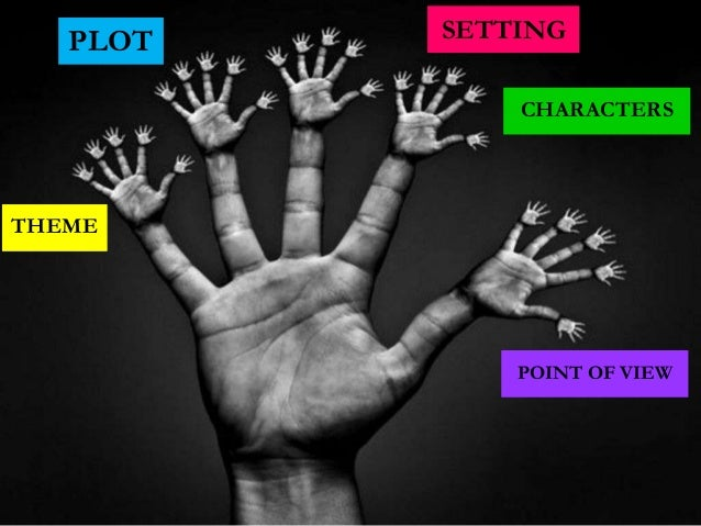 PLOTTHEMECHARACTERSSETTINGPOINT OF VIEW