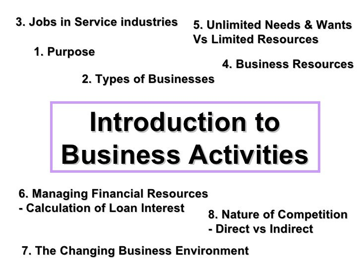 Introduction to Business Activities 1. Purpose  2. Types of Businesses  3. Jobs in Service industries  4. Business Resourc...