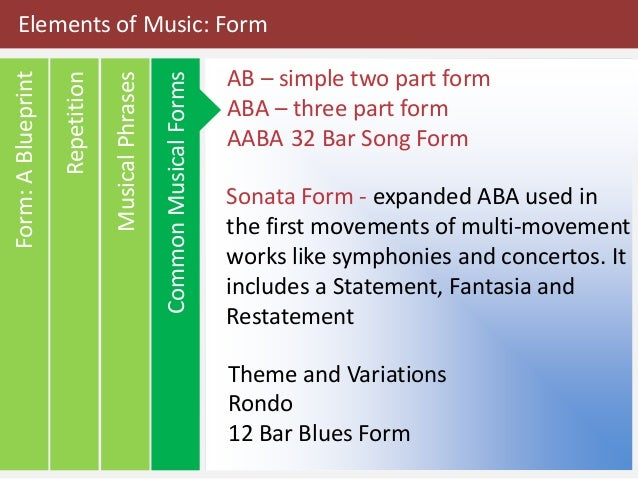 Simple Musical Forms Elements of Music Form