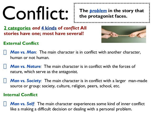 Conflicts in the novel