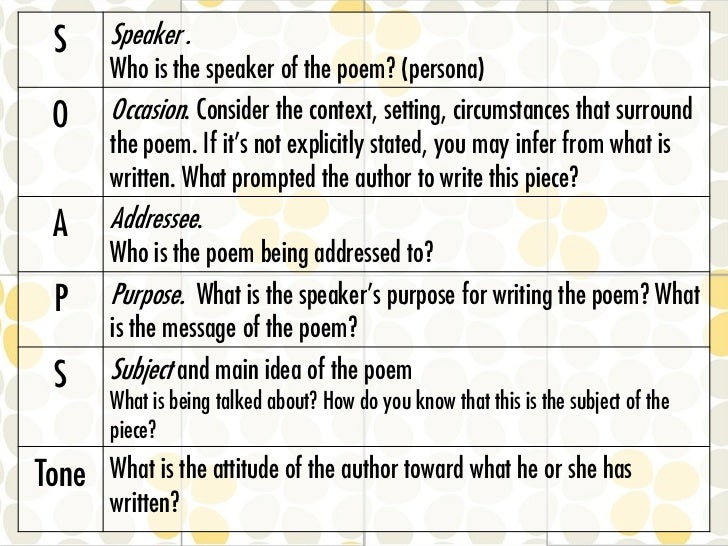 soapstone meaning of life and daffodils essay Theme & central idea with video: no prep lesson & student activities: short film clips to teach students theme, summary, central idea secondary reading literature and reading informational texts.