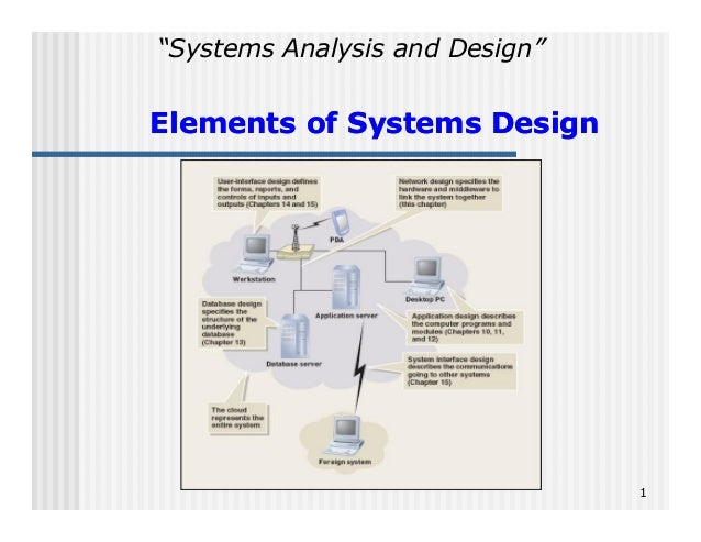 Systems Analysis and Design  Elements of Systems Design  1