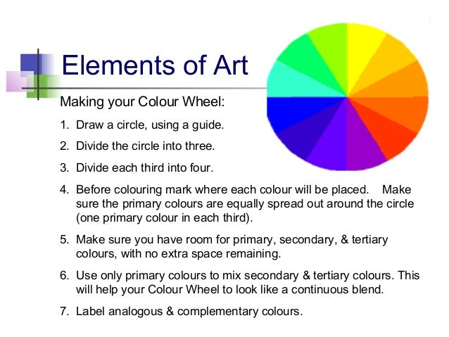 7 Formal Elements Of Art : Elements principles of art