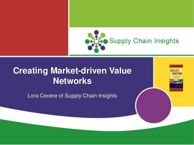 Creating Market-driven Value Networks Lora Cecere of Supply Chain Insights
