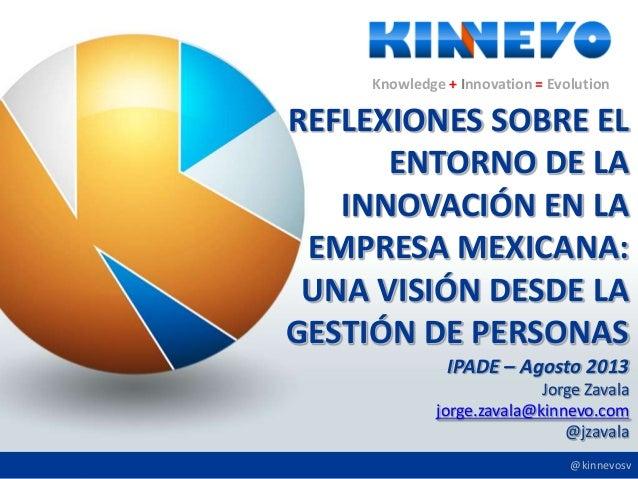 El entorno de la innovación en la empresa mexicana