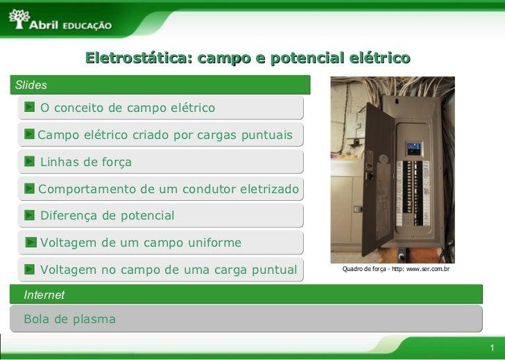 Eletrostática: campo e potencial elétrico Slides Quadro de força - http: www.ser.com.br  Internet Bola de plasma O conceit...