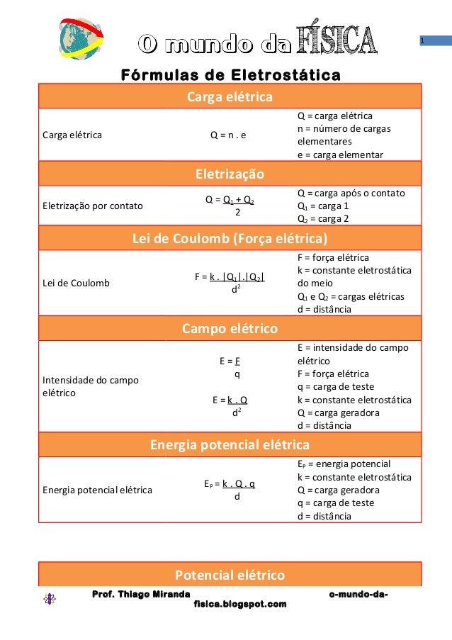 Fórmulas de Eletrostática