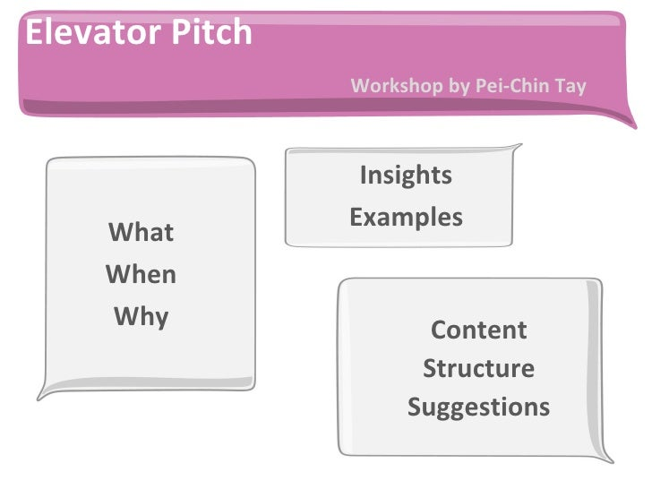 Elevator Pitch                 Workshop by Pei-Chin Tay                  Insights                 Examples    What    When...
