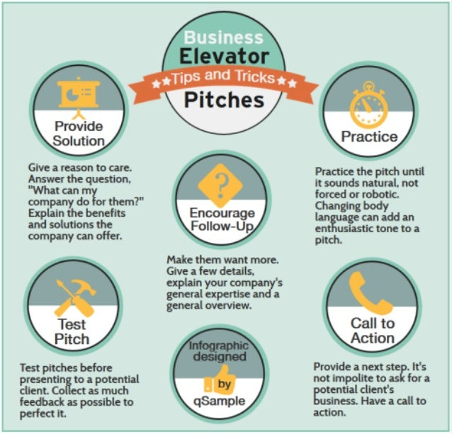The Secret to Elevator Pitches for Businesses