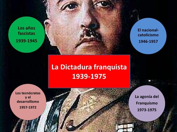 Los años fascistas<br />1939-1945<br />La agonía del <br />Franquismo<br />1973-1975<br />El nacional-catolicismo<br />194...