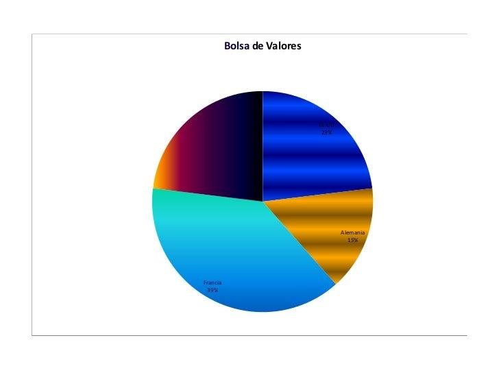 Bolsa de ValoresInidia                            EE.UU 23%                               23%                             ...