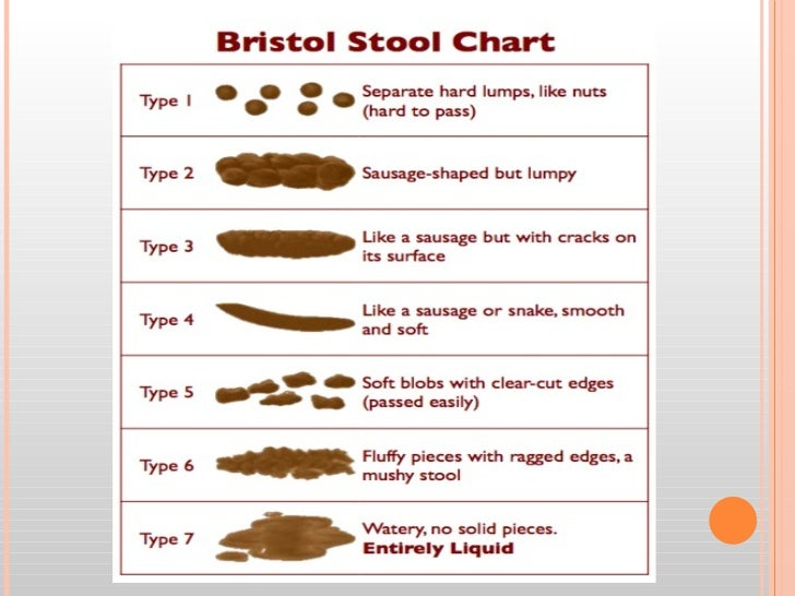 How Does Blood In The Stool Look Like Sprechstunde