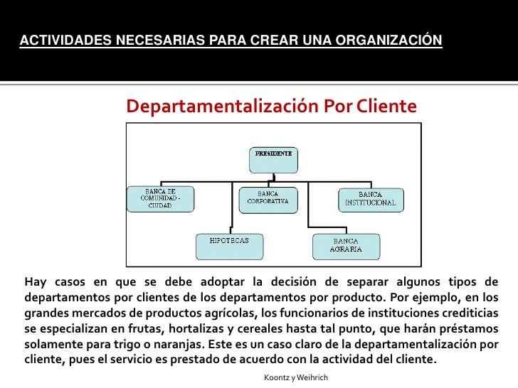 Estructura Por Clientes Por Clientes de Los