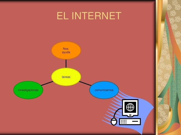 EL INTERNET                   Nos                  ayuda                  tareasinvestigaciones            comunicarnos