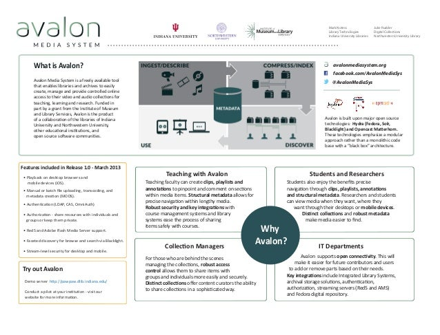 Avalon Media System: A Collaboratively Developed Video and Audio Content Management and Delivery Solution