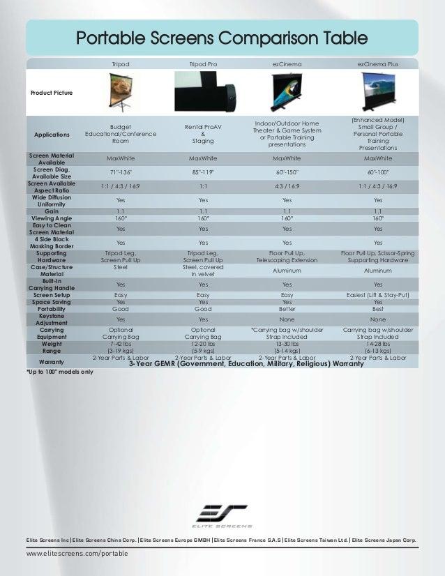 Elite portable screen comparison table
