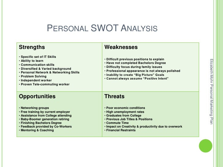 my personal swot analysis for blackberry My personal swot analysis for blackberry there are four personal strengths i believe that will help personal swot analysis making the most of your.