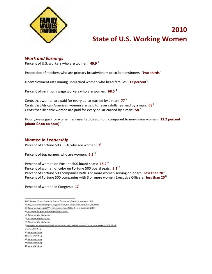 2010<br />State of U.S. Working Women<br />Work and Earnings<br />Percent of U.S. workers who are women:  49.9 <br />Propo...