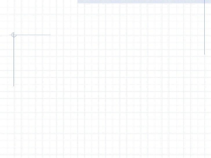 Ellipse Circle Method Prompted