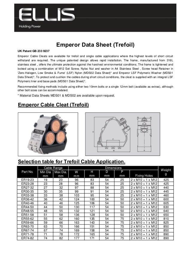 Ellis Patents Emperor Trefoil ER36-42 - Cleat For Cables 36mm-42mm