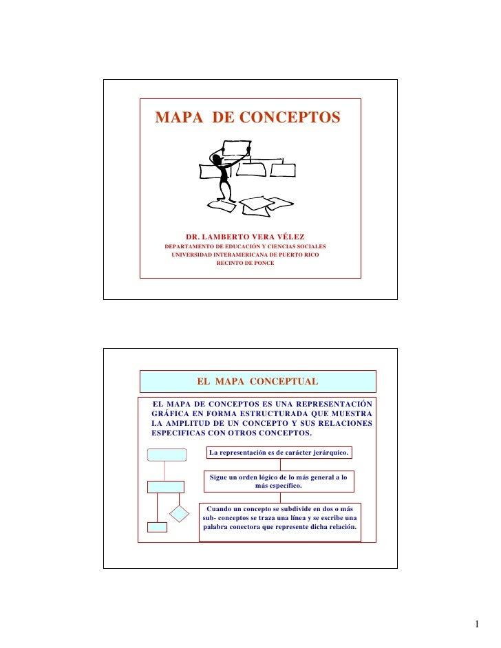 MAPA DE CONCEPTOS            DR. LAMBERTO VERA VÉLEZ   DEPARTAMENTO DE EDUCACIÓN Y CIENCIAS SOCIALES     UNIVERSIDAD INTER...