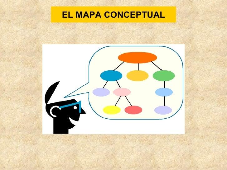 El mapa conceptual signif