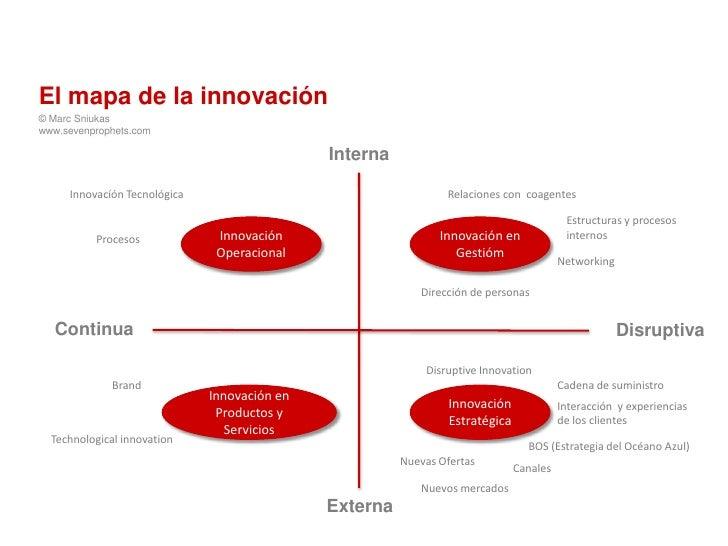 El mapa de la innovación<br />© Marc Sniukas         www.sevenprophets.com<br />Interna<br />Innovacíón Tecnológica<br />R...