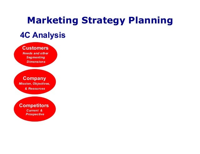 market based view on strategy external environment analysis Keywords: strategic management, strategic analysis of the external environment , environmental scanning, hotel managers 1 introduction missing 4 11,4 position in the enterprise general manager 5 14,3 assistant general manager 2 5,7 marketing manager 8 22,9 front office manager 14 40 other 6 17,1.