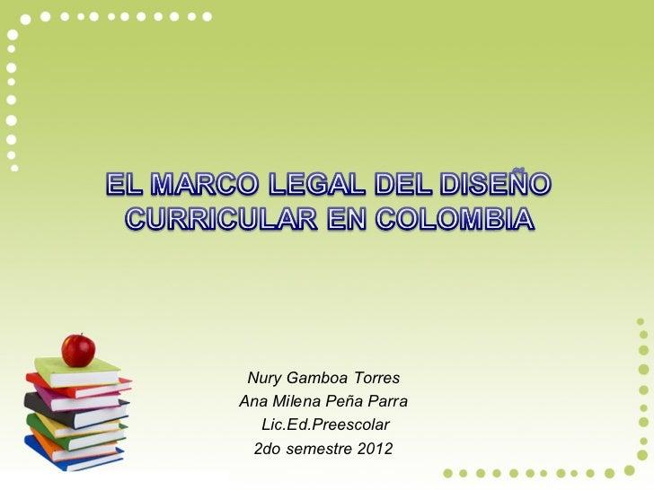 Nury Gamboa TorresAna Milena Peña Parra   Lic.Ed.Preescolar  2do semestre 2012