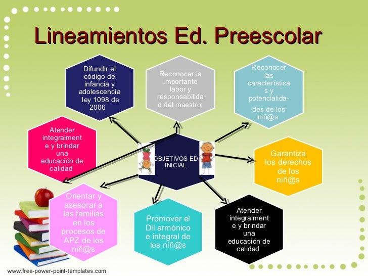 El marco legal del diseño curricular en colombia final