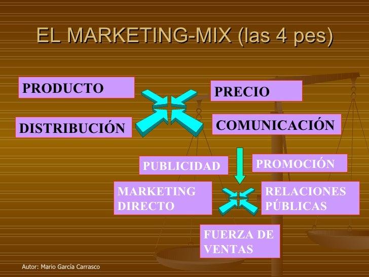 El Marketing mix