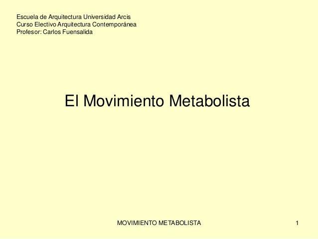 Escuela de Arquitectura Universidad Arcis Curso Electivo Arquitectura Contemporánea Profesor: Carlos Fuensalida  El Movimi...