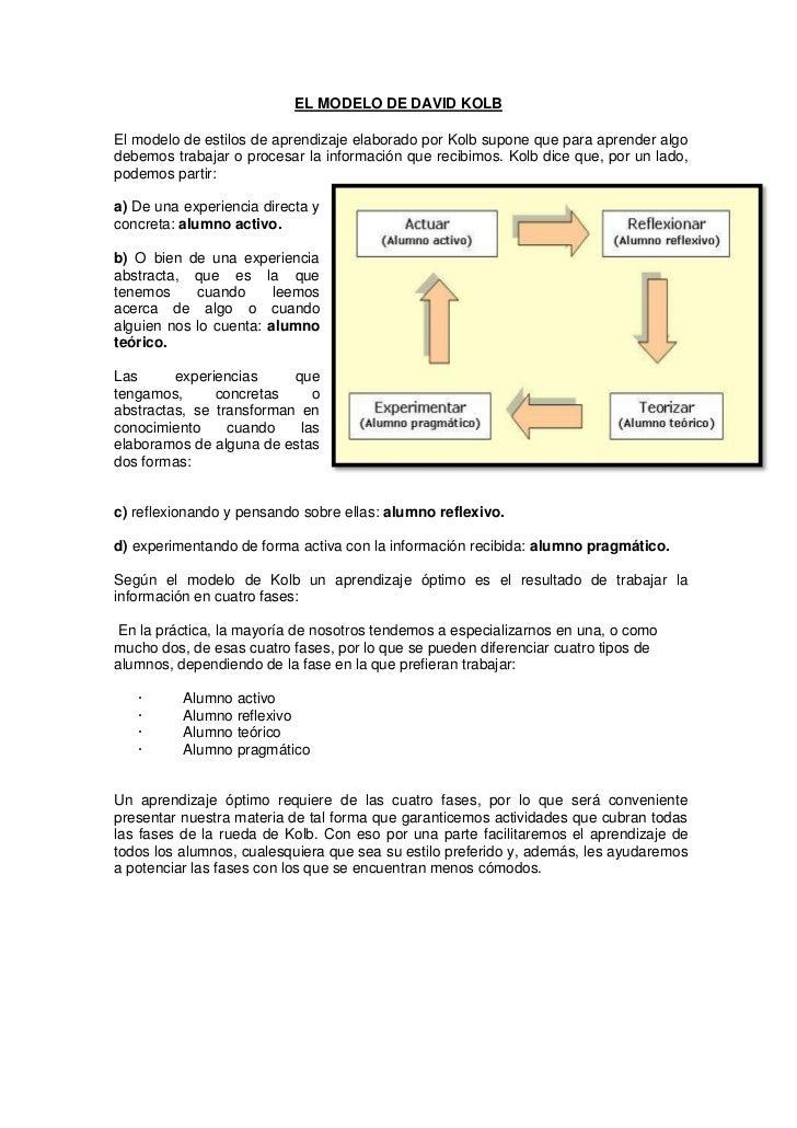 El modelo de david kolb