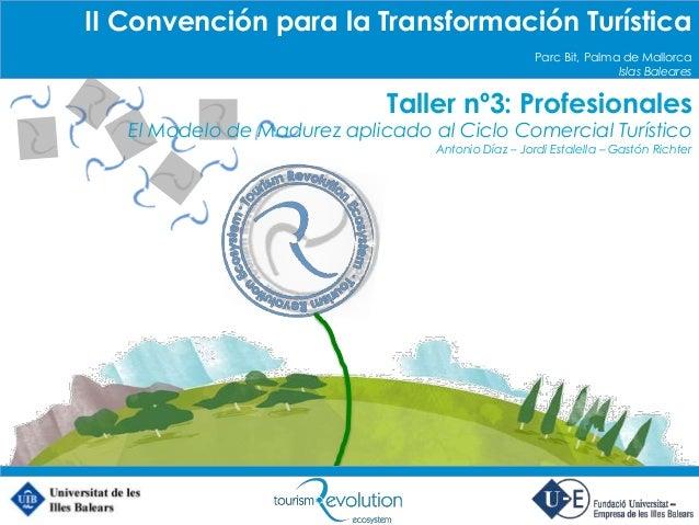 Título Píldora o Taller Título Píldora o Taller II Convención para la Transformación Turística Parc Bit, Palma de Mallorca...