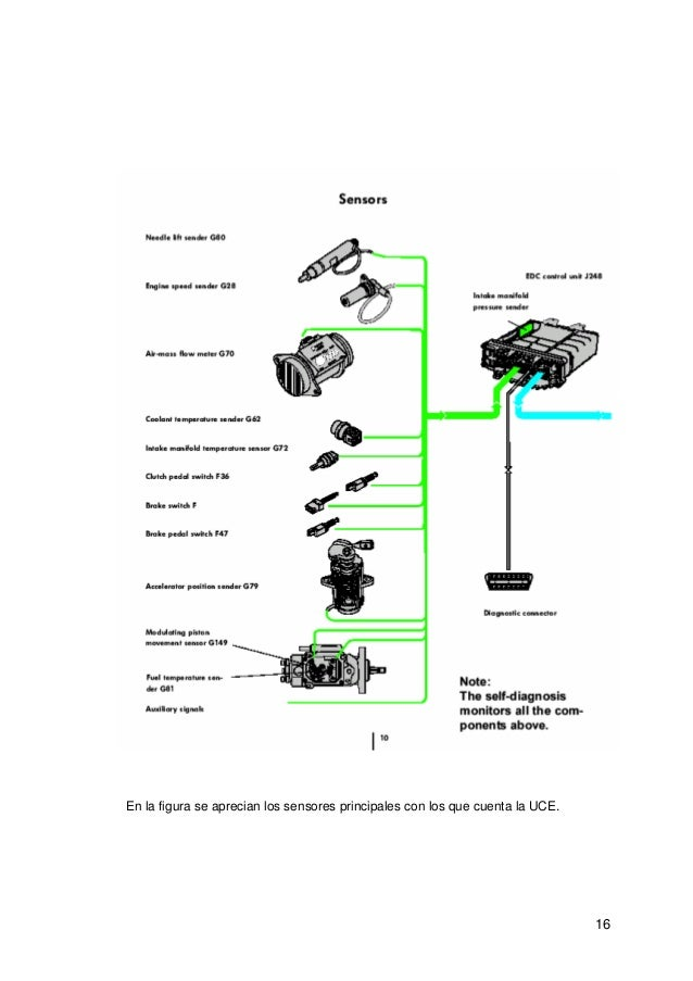 8e1823531gkt together with Under Back Seat Electrics 2851597 likewise A4 Allroad Quattro furthermore Presentation Moteur Audi 2 0l Tfsi 1969596 additionally Diagnostic Et Reparation De La Climatisation Exemple. on audi a4