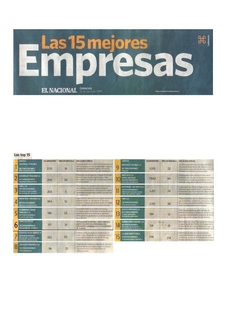 El Nacional: DBAccess Mejor Empresa para Trabajar en Venezuela del sector TI