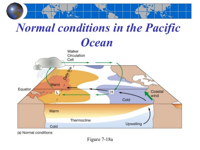 Geography for the IBDP wiki B Oceans and their coastal