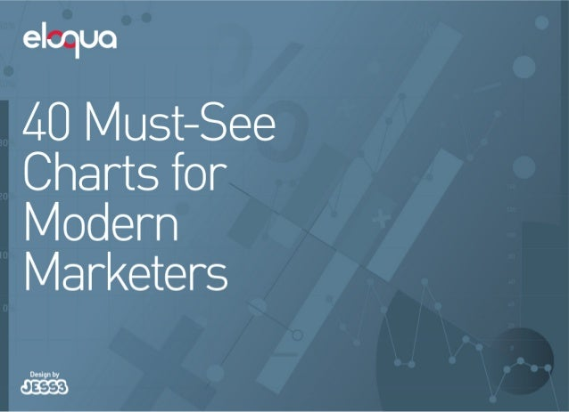 40 charts for modern marketers by Eloqua