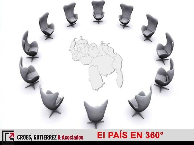 • El país político vs el país económico • La coyuntura vista desde la opinión pública • Las condiciones del entorno • Esce...
