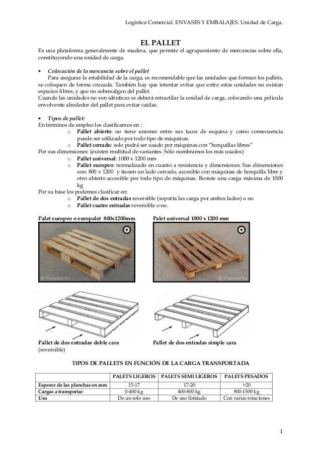 Logística Comercial. ENVASES Y EMBALAJES. Unidad de Carga. 1 EL PALLET Es una plataforma generalmente de madera, que permi...