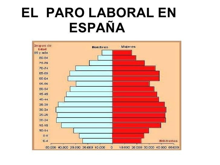 EL  PARO LABORAL EN ESPAÑA   CRECIMIENTO