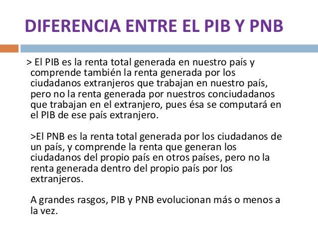Producto Interno Bruto de Mexico 2013 Producto-interno-bruto-pib-6