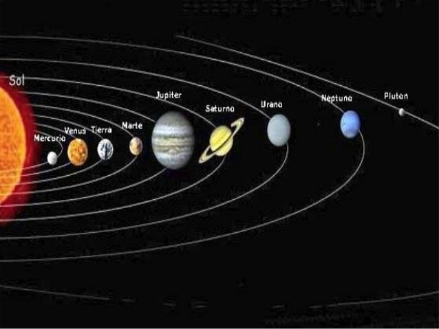 El planeta plut n for Cual es el gimnasio mas cercano