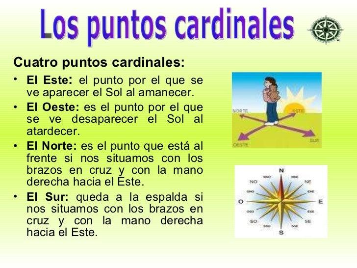 Puntos Cardinales Del Sol Related Keywords Puntos