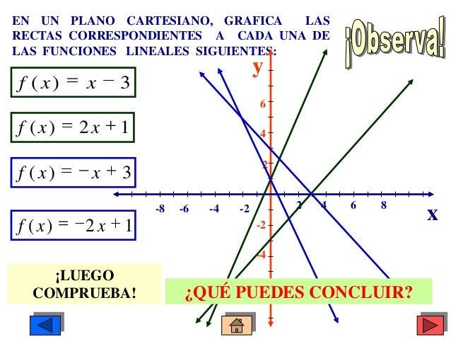 Plano Cartesian... F X 3x 2 4