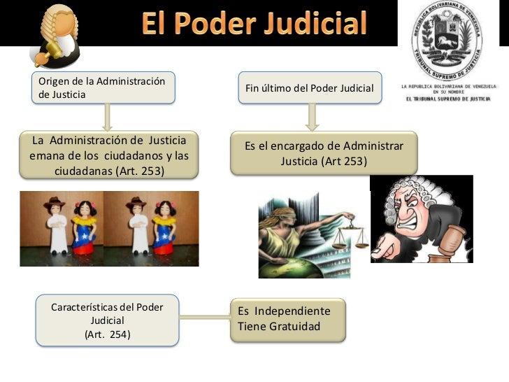El Poder Judicial<br />Origen de la Administración de Justicia<br />Fin último del Poder Judicial<br />La  Administración ...